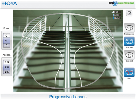 Eyecare Business - Free-Form Presentation Pointers