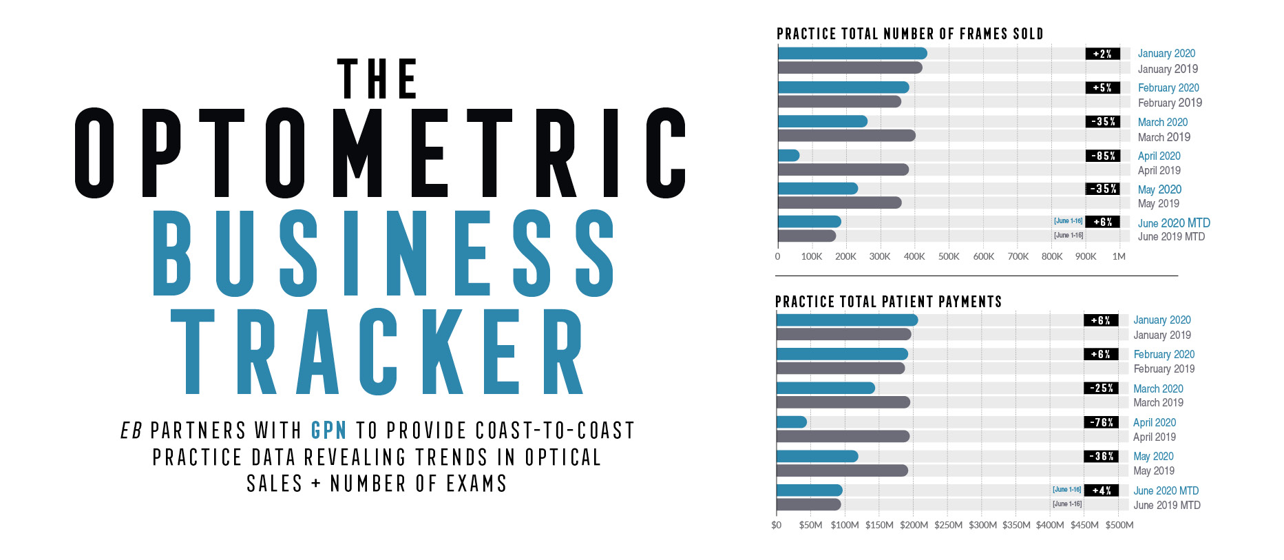 The Optometric Business Tracker Slider4
